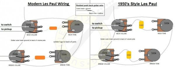 1950s les paul wiring diagram 50 s wiring with coil splitting  my les paul forum  50 s wiring with coil splitting  my